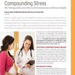 Compounding Stress